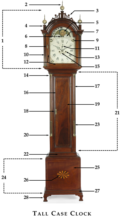 antique tall case clock terminology rh garysullivanantiques com Antique Grandfather Clock Pendulum Parts Ridgeway Grandfather Clocks Parts